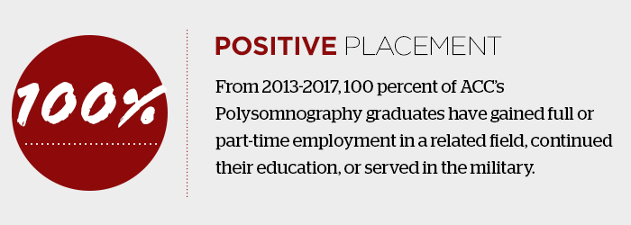 100 Percent Positive Placement for Our Graduates
